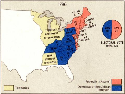 Election of 1796 - Electoral Vote Results American History American Presidents Government Law and Politics