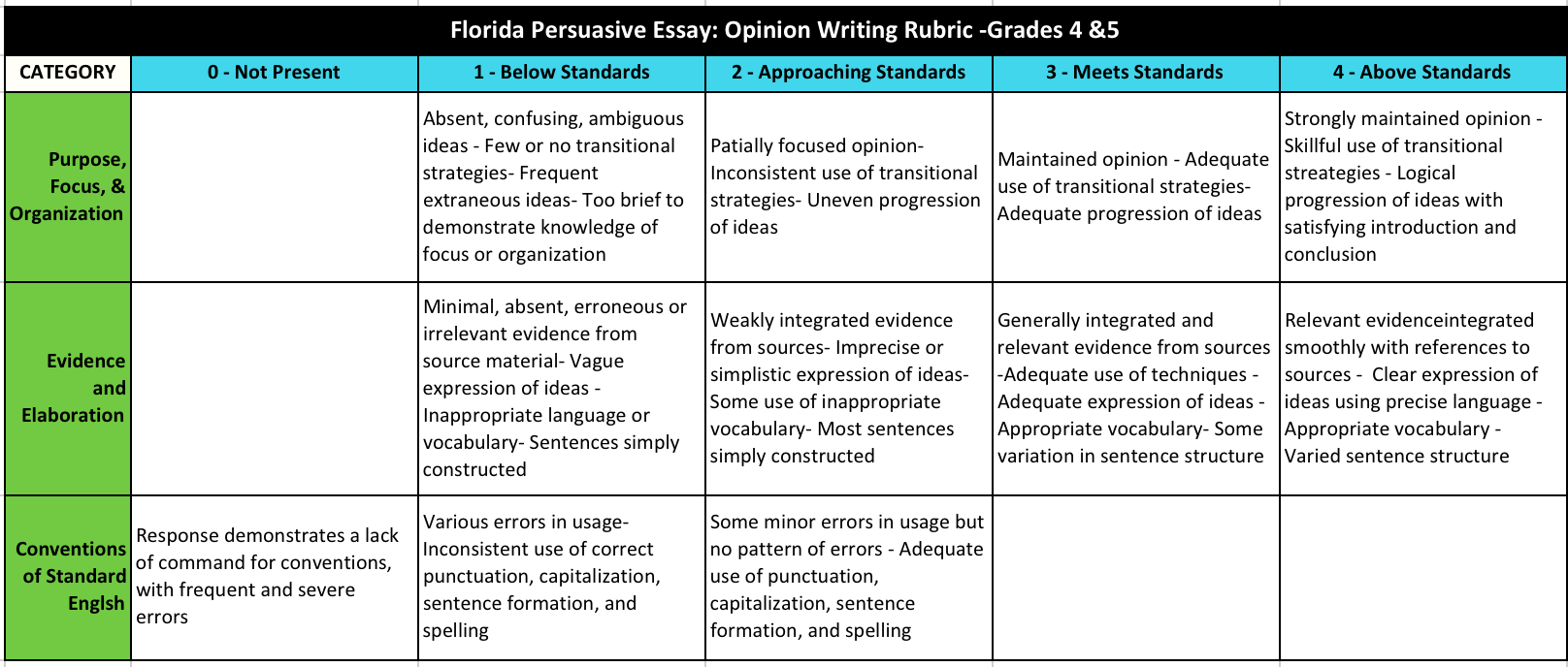 rubrics florida 4 5th grade persuasive opinion writing rubric