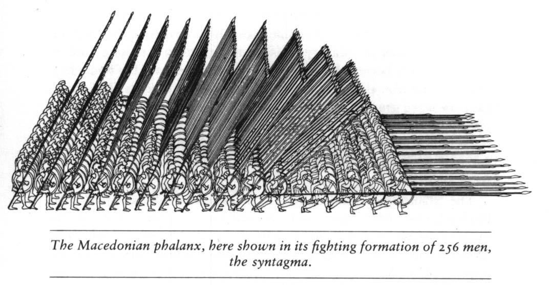 the Phalanx 160fb1a163