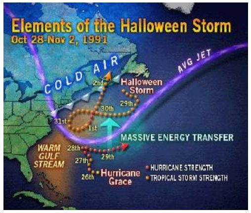 the perfect storm weather map Perfect Storm The The Perfect Storm Develops