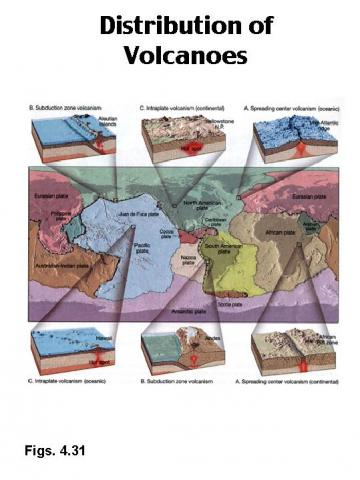 Volcanoes - Relationship to Tectonic Plates Geography STEM Visual Arts