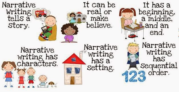 narrative writing definition