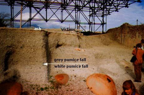 Pumice Layers Found at Pompeii Excavation Ancient Places and/or Civilizations Disasters World History Archeological Wonders