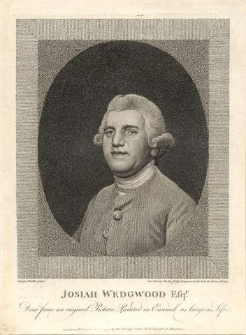 Josiah Wedgwood Civil Rights Philosophy Slaves and Slave Owners World History Social Studies