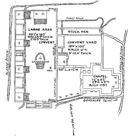 alamo mission layout Quotes
