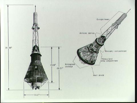 Mercury Space Capsule - Illustrated Detail American History Aviation & Space Exploration STEM Visual Arts