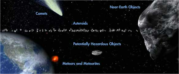 famous asteroids and comets - photo #2