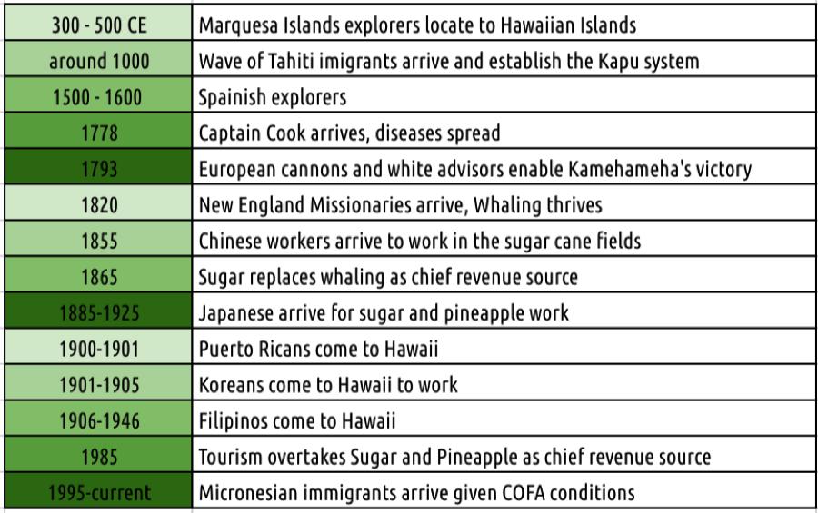 racism in hawaii
