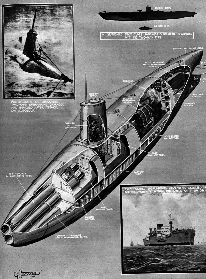 Kentmere midget submarines