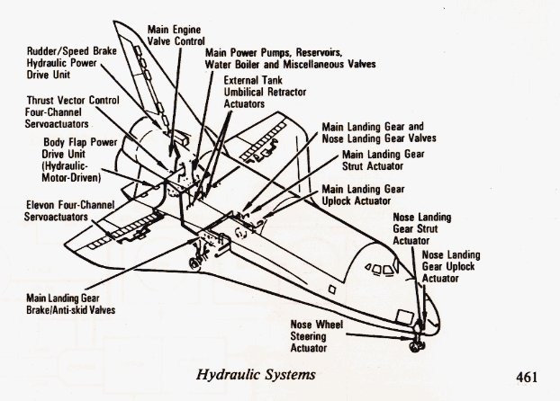 aviation history paper navigation systems Boeing said, ife systems on commercial airplanes are isolated from flight and  navigation systems, a boeing rep explained while these.