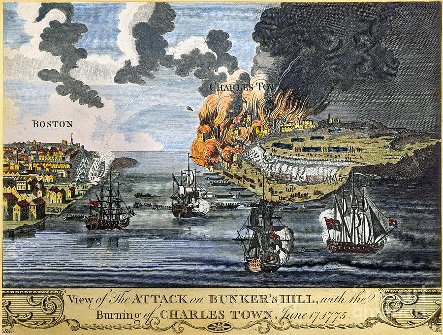 American Revolution Highlights The Battle Of Bunker Hill