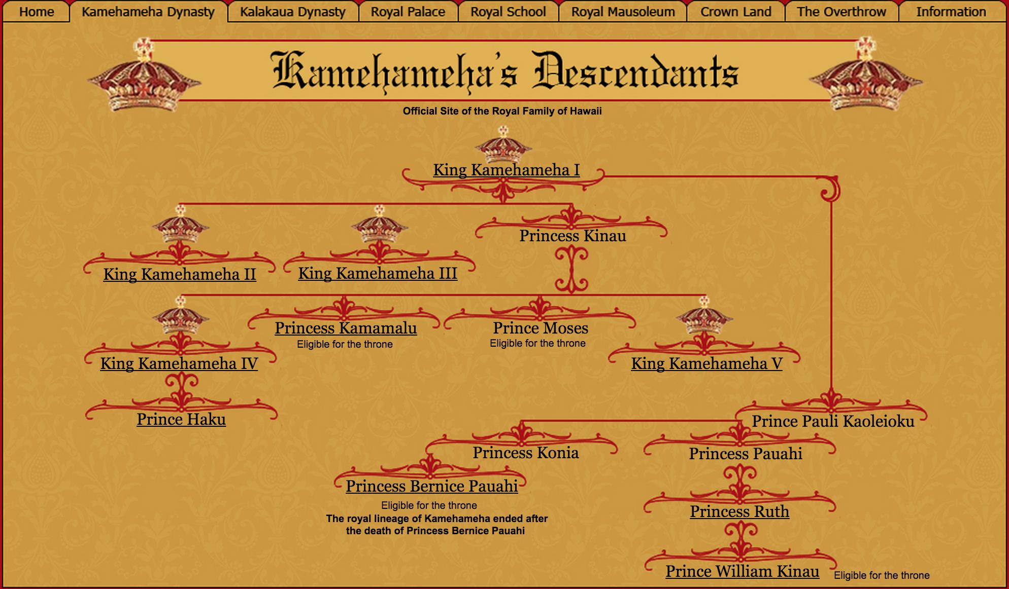 kamehameha u0026 39 s descendants