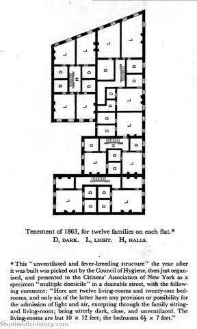 Floor plan drawing of a New York City tenement in 1863