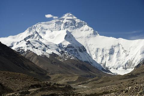 Mt. Everest Geography Social Studies World History Ethics