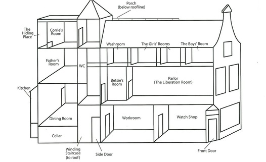 Pinoy Big Brother House Floor Plan Wikipedia also BGl2ZSBtZSBhcHAgdHJhaWxlcg additionally Two Bedroom 2 Bath Apartments besides Free Trailer Plan Design as well Beautiful Small Modular Home Plans 9 Small Modular House Floor Plans. on trailer plans blueprints