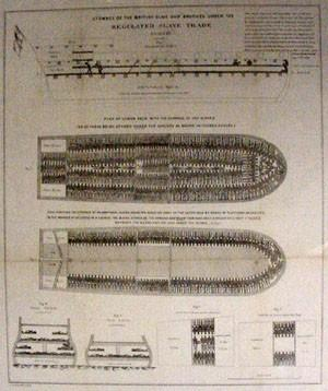 Description of Life Aboard a Slave Ship (Illustration) World History Social Studies Slaves and Slave Owners