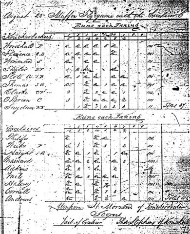 Knickerbocker Tally Sheet American History Awesome Radio - Narrated Stories Social Studies Sports Visual Arts