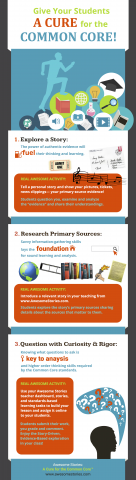 Give Your Students A Cure for the Common Core (infographic) Education