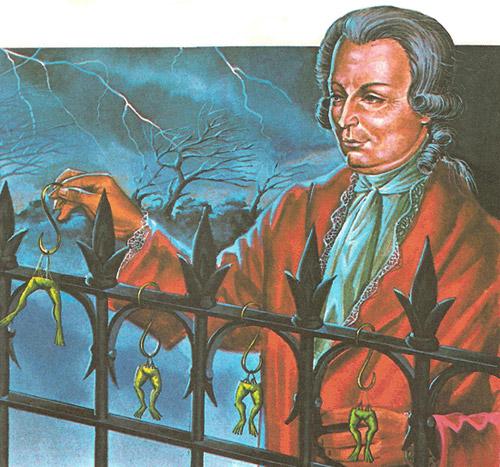 Galvanism: Electricity and Scientist Luigi Galvani