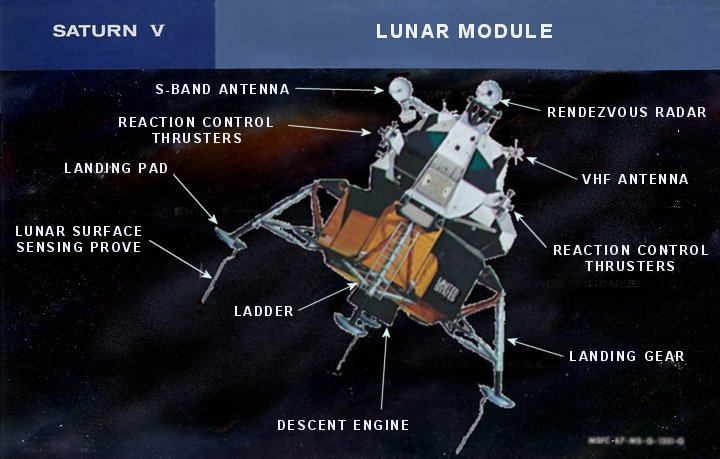 apollo 13 lunar module dimensions - photo #8