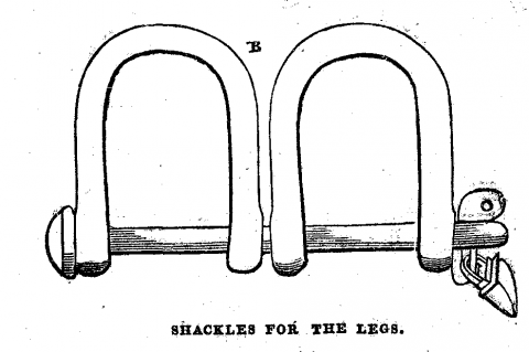 Leg Shackles - Slave Trade Famous Historical Events Law and Politics Social Studies World History Slaves and Slave Owners
