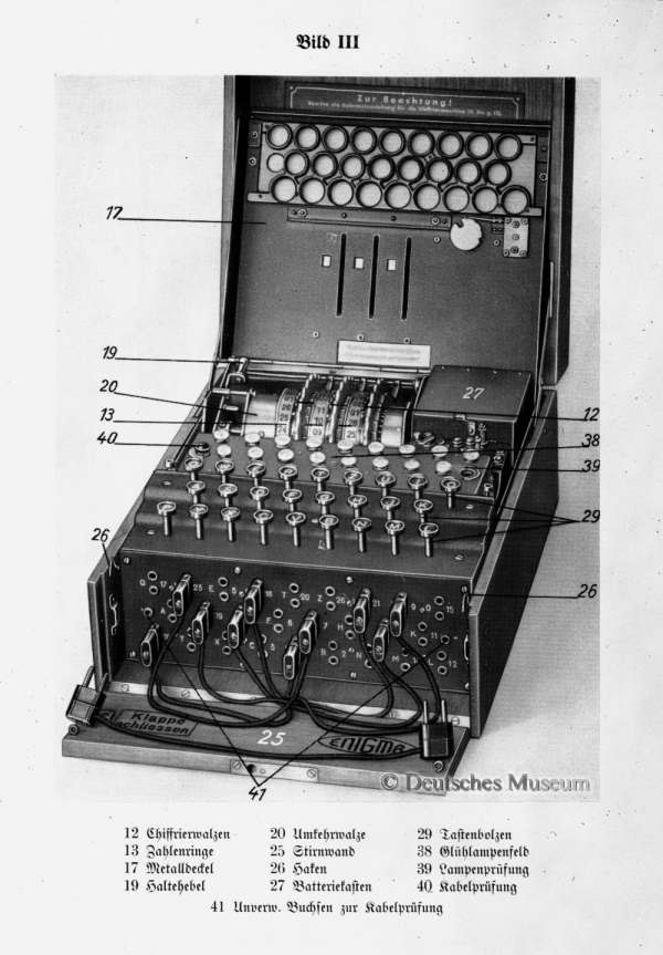Navy Page 2 >> Enigma Machine and Its U-boat Codes - THE UNBREAKABLE CODE