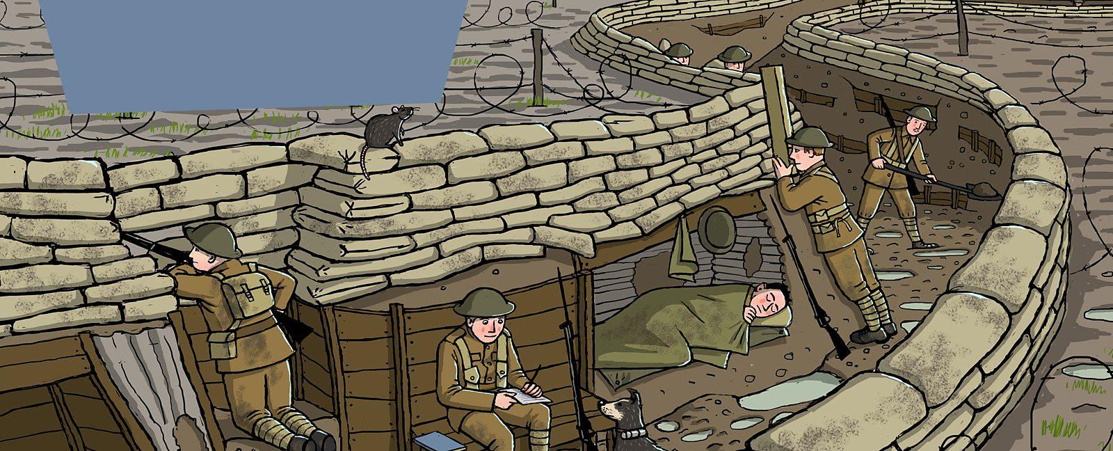 Ww1 Trench Warfare Diagram Front Line Trench Ww1 Diagram