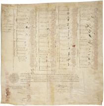 1795 Peace Treaty - Greenville Treaty