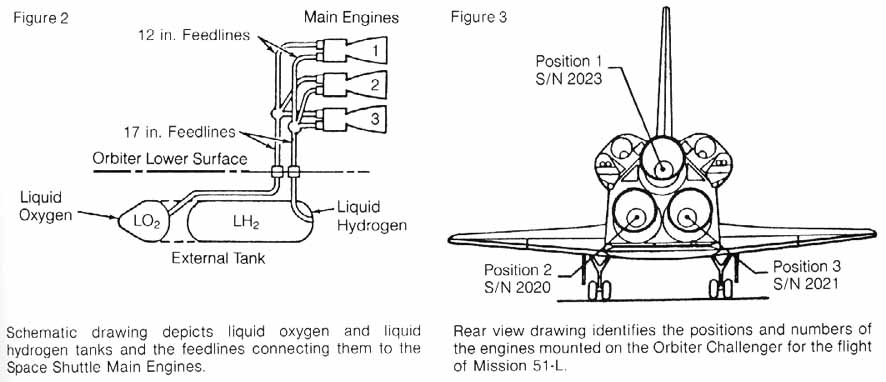 Space Shuttle Engines Drawing