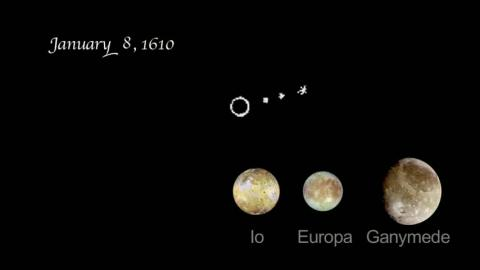 Galileo Discovers Jupiter's Four Largest Moons