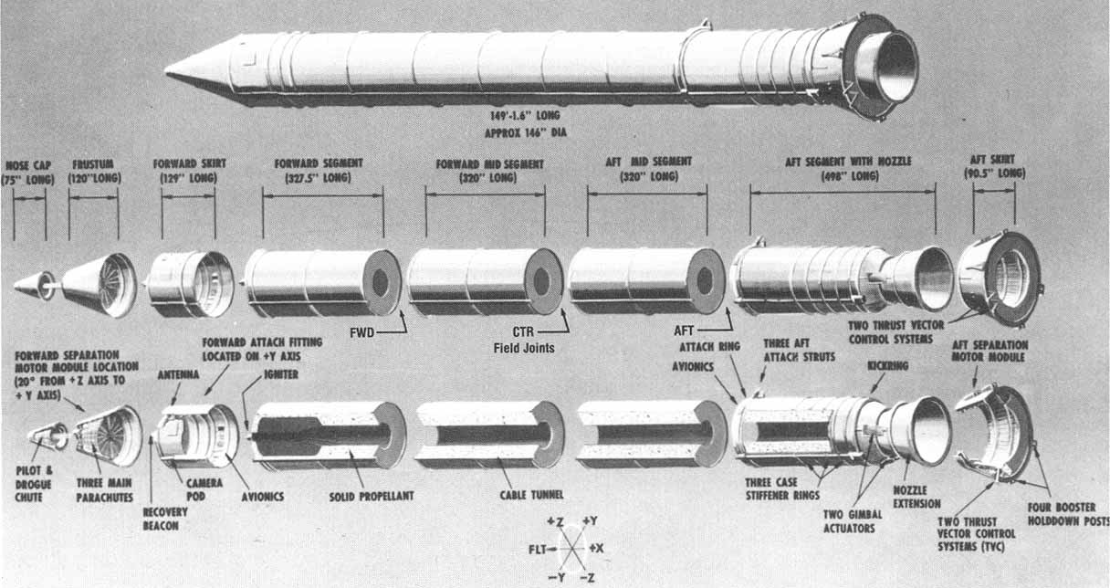 Space Stations  Atomic Rockets