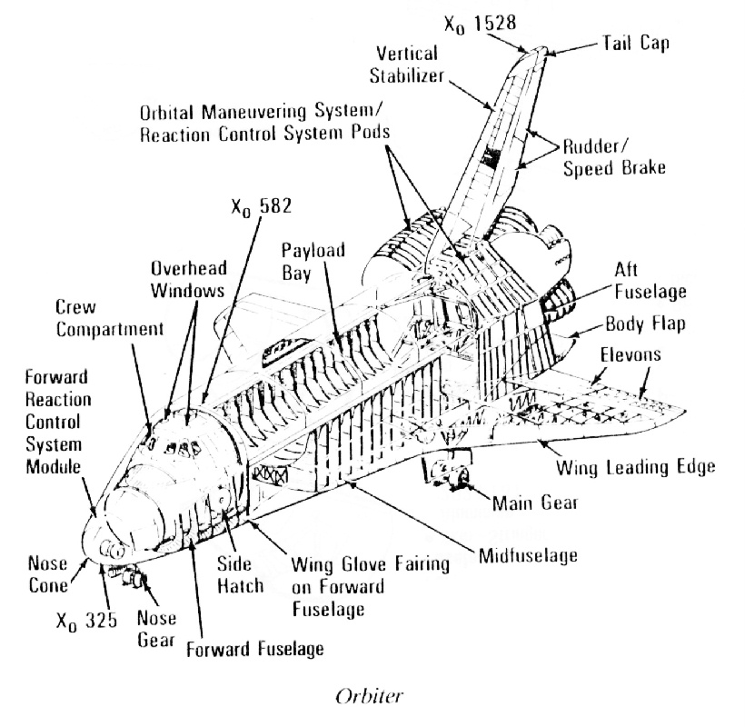 up close space shuttle layout