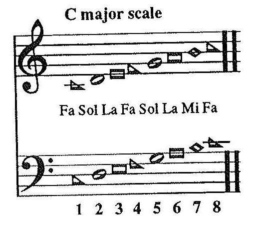 Sacred Harp - Wikipedia