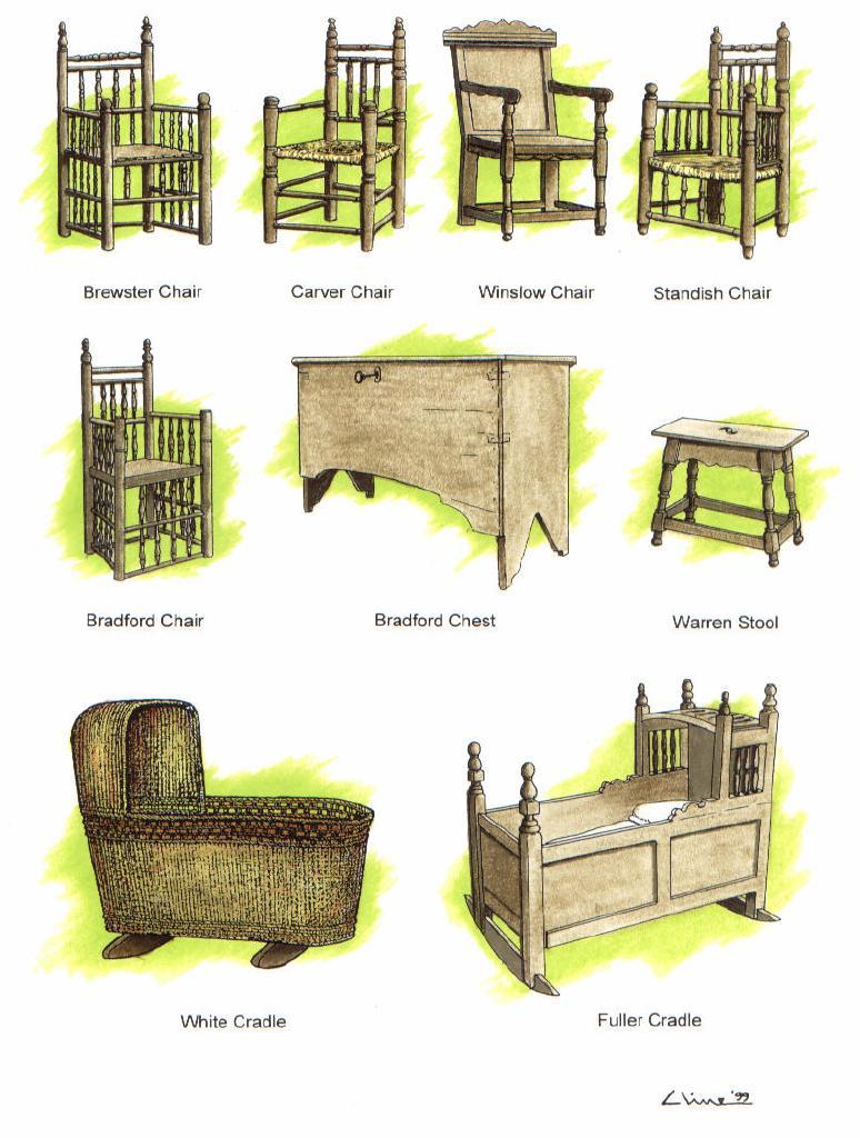 Pilgrim Furniture   Early Days American History Famous People Social Studies