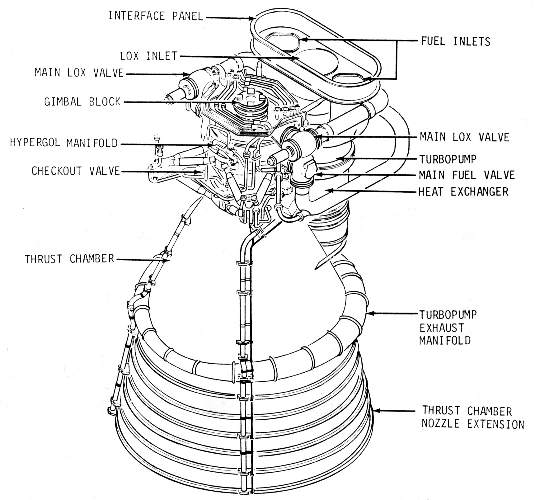 Drawing of F-1 Engine - Propulsion of the Saturn V - Awesome Stories