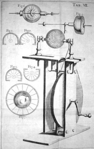Hauksbee Electrostatic Generator (Illustration) Visual Arts STEM World History Education