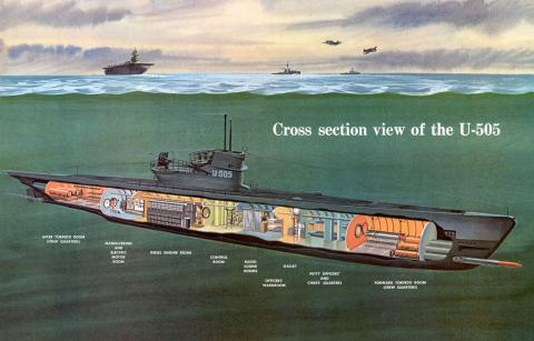 U-505 IN PERIL (Illustration) Famous Historical Events Geography Social Studies American History World War II
