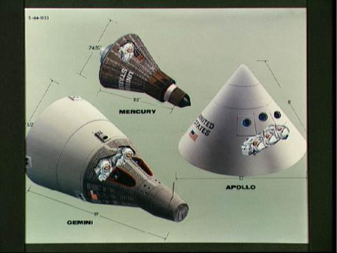 Space Capsule Display American History Famous Historical Events STEM Visual Arts Aviation & Space Exploration