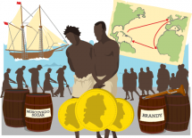 How Did Slave-Trading Connect Britain's Foreign and Domestic Commerce?