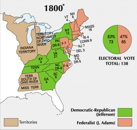 Election of 1800 Results Law and Politics American History American Presidents Government